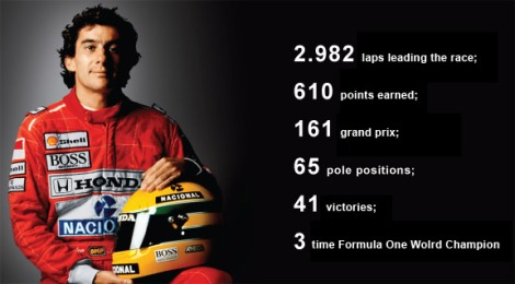 https://slicethelife.files.wordpress.com/2013/07/33f5c-ayrton_senna.jpg
